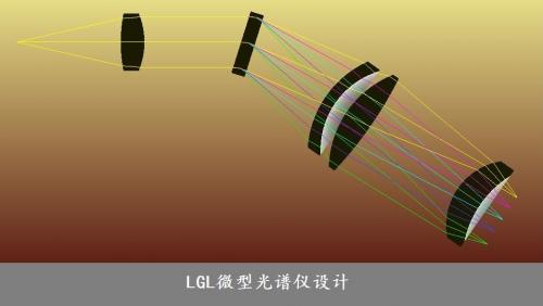LGL微型光谱仪设计