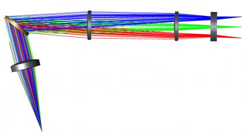 Zemax 中设计光谱仪